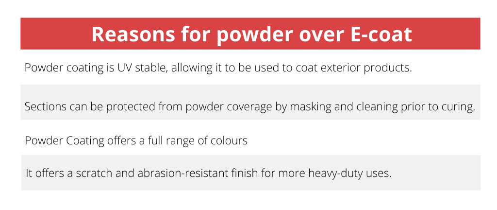 Reasons for Powder coating over E-Coat